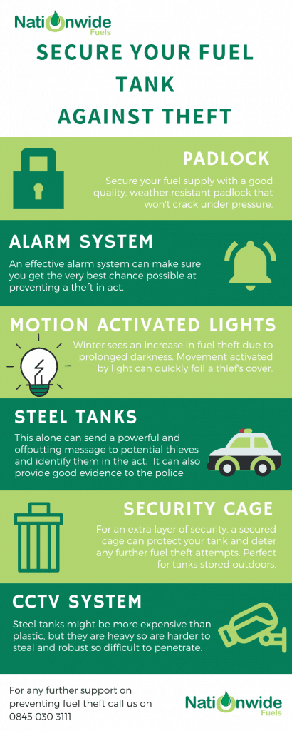Secure tank against fuel theft
